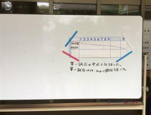 2018秋季神奈川県大会 慶應義塾vs桐光学園 雨天中止